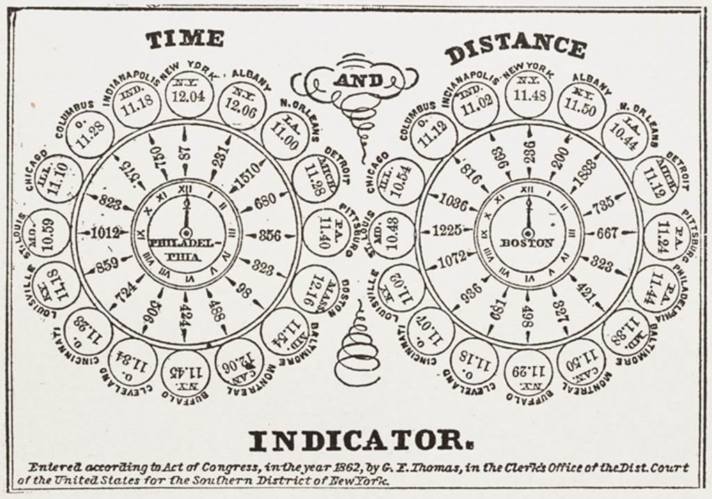 time_indicator